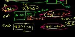 Explanation of Geithner Plan II