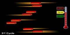 Heated Polymerase Chain Reaction (PCR)