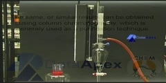 Chromatography using TLC Technique