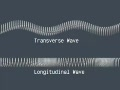 Transverse and Longitudinal Harmonic Waves