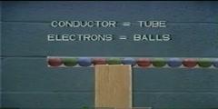 Electric Maintenance Fundamentals - AC-DC Theory - 20011