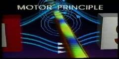 Electromagnetism The Motor Principle