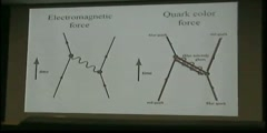 Quantum Mechanics Feynman Diagram