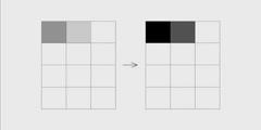 Visual DNA transcription2