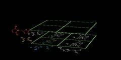 DOS Matrix: Combinations of Building Blocks