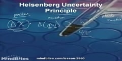 Heisenberg Uncertainty