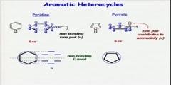 Classification of Aromatic Heterocycles