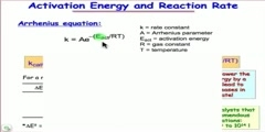 The role of a catalyst in a chemical reaction