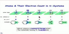 Counting Electrons in Pi Systems