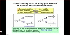 Direct Addition Vs Conjugate Addition