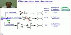 Three Elimination Reactions Mechanism