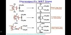 Diels-Alder Reactions