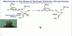 Inhibitors of Serine Proteases