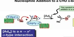 What is Carbonyl Additions