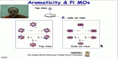 Video for Requirements for Aromaticity
