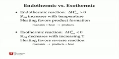 The Chemical Equilibrium Part-2