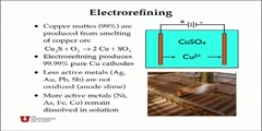 Concept of Electrochemistry
