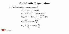 Expansion and Compression of Gases