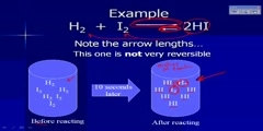 Introduction to Chemical Equilibrium Part 1 of 3