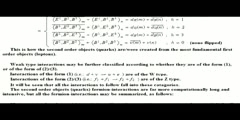 The Standard Model Architecture and Interactions Part 2