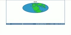 Biogeography of Earth