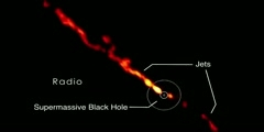 Jets of supermassive black holes