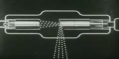 X Ray Physics Documentary By William D Coolidge 1940