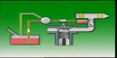 Carburetor Parts and fuel injection
