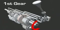 An Animation of Manual Transmission