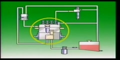 Demonstration of a Diesel fuel injection system