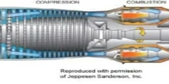 Jet Engines the History