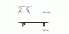 Animation of how  Air Conditioning works