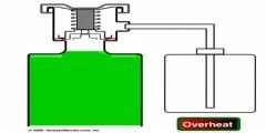 Pressure Cap or the radiator cap