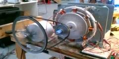 The progress of a self-running generator