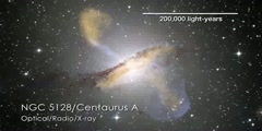 Jets of supermassive black hole caught by radio telescope